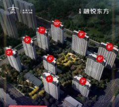 (新城区)大发融悦东方3室2厅2卫121m²精装修